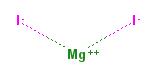 Magnesium Iodide